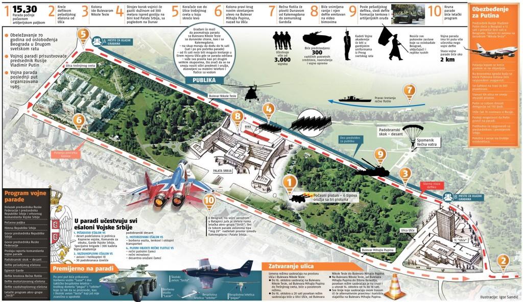 Vojna-parada-grafika1