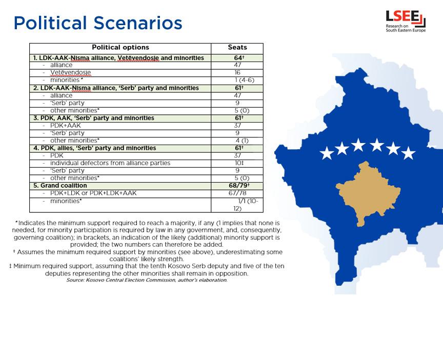 Image credit: LSEE Research on South Eastern Europe / Jakub Krupa